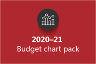 carousel photo Parliamentary Budget Office releases the publication 2020-21 Budget chart pack