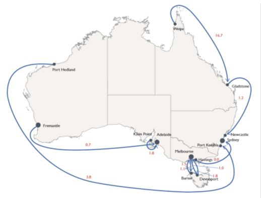 Coastal Trading (Revitalising Australian Shipping) Amendment