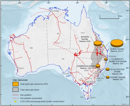 Figure 1.2: Location of Australia's coal seam gas reserves and gas infrastructure
