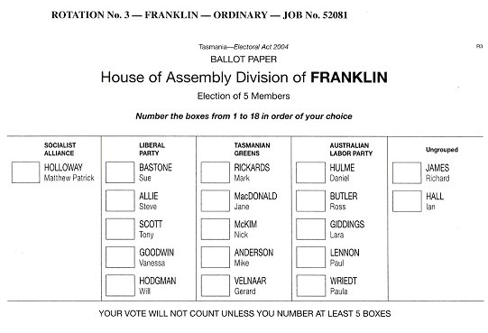 Ballot Paper House of Assembly Division of Franklin