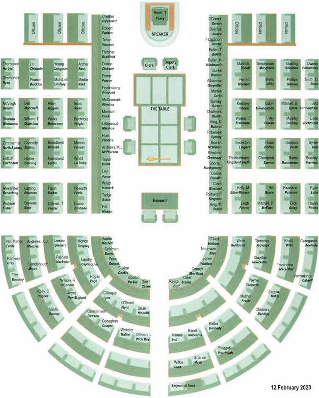 House of Representatives Seating Plan, 2 February 2016