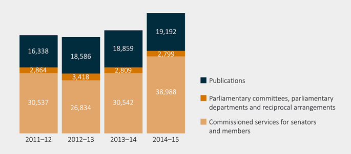 nsw parliamentary library research service briefing paper relating to bail