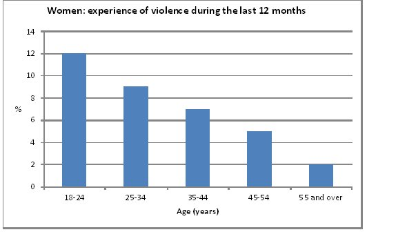 "an overview of the issue of juvenile violence in the united states Results of this study reveal how such cursory review obscures some  like  somebody 10 or 15 years ago in the united states, ""which has long had the  of  juvenile crime and particularly the problem of juvenile violence are exaggerated."
