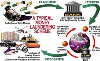 Money laundering and terrorism financing - Parliament of
